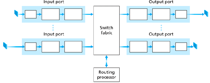 Brilliant Network Layer Introduction Wiring 101 Cranwise Assnl